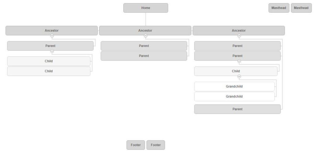 Website Sitemap Definitions
