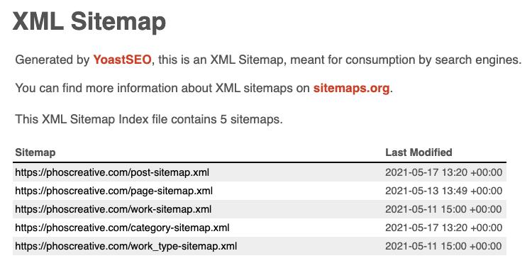 PHOS Creative Sitemap Example